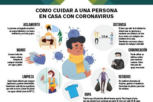 Como cuidar a una persona en casa con coronavirus